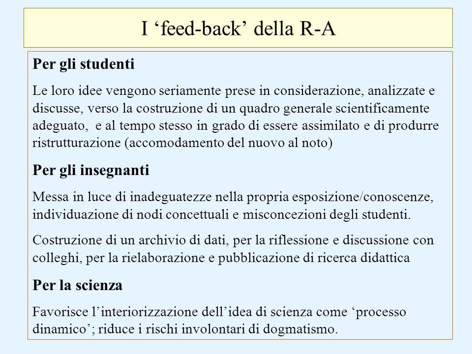I 'feed-back' della R-A Per gli studenti Le loro idee vengono seriamente prese in considerazione, analizzate e discusse, verso la costruzione di un qu