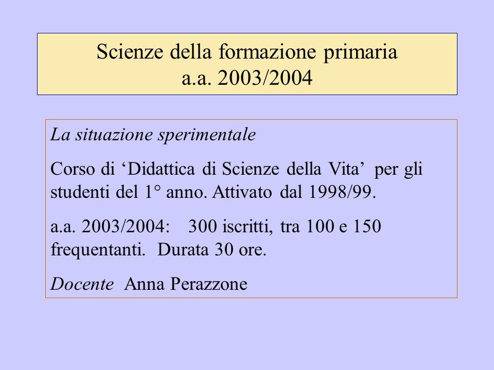 Scienze della formazione primaria a.a. 2003/2004 La situazione sperimentale Corso di 'Didattica di Scienze della Vita' per gli studenti del 1° anno. A