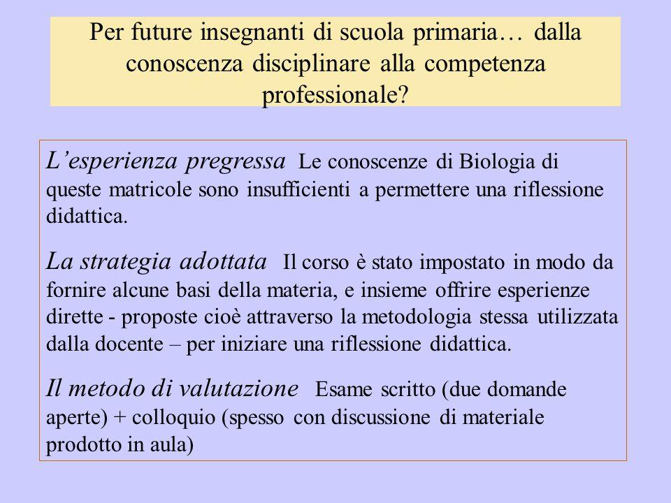 Per future insegnanti di scuola primaria… dalla conoscenza disciplinare alla competenza professionale? L'esperienza pregressa Le conoscenze di Biologi