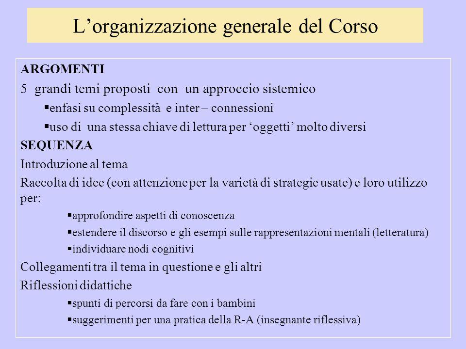 L'organizzazione generale del Corso ARGOMENTI 5 grandi temi proposti con un approccio sistemico  enfasi su complessità e inter – connessioni  uso di