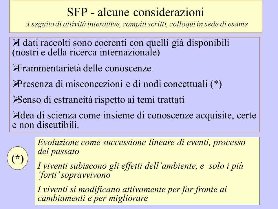 SFP - alcune considerazioni a seguito di attività interattive, compiti scritti, colloqui in sede di esame  I dati raccolti sono coerenti con quelli g