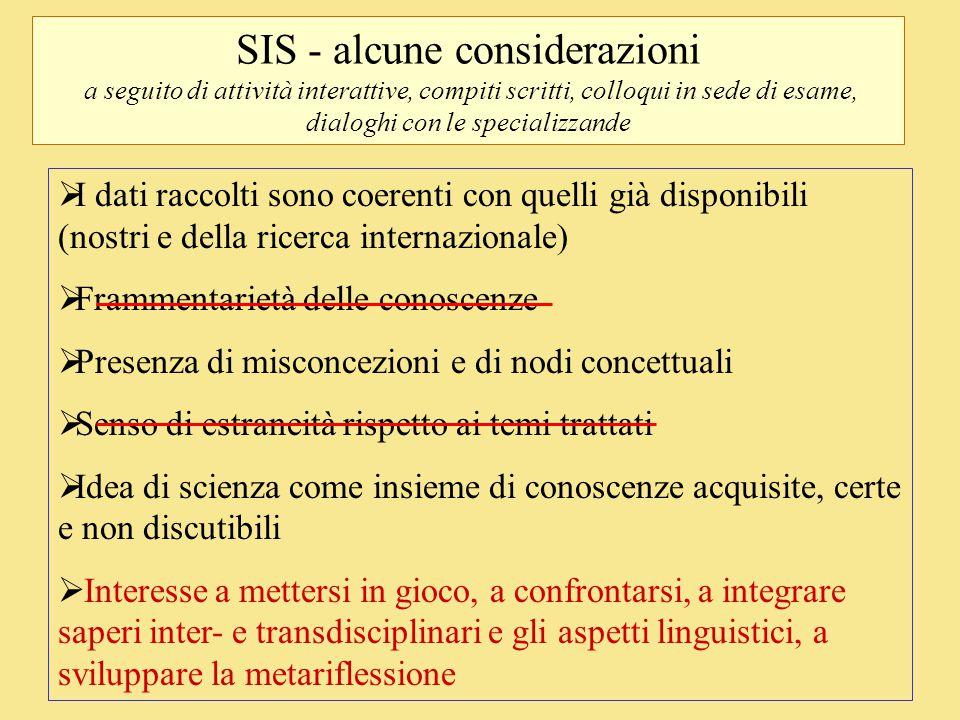 SIS - alcune considerazioni a seguito di attività interattive, compiti scritti, colloqui in sede di esame, dialoghi con le specializzande  I dati rac