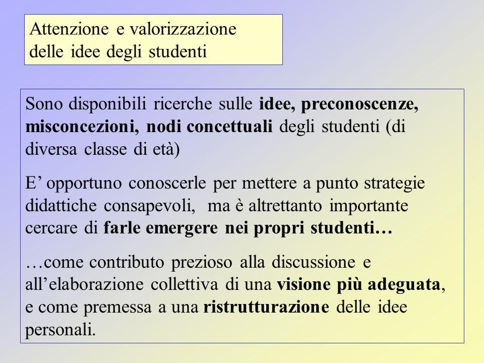 Attenzione e valorizzazione delle idee degli studenti Sono disponibili ricerche sulle idee, preconoscenze, misconcezioni, nodi concettuali degli stude