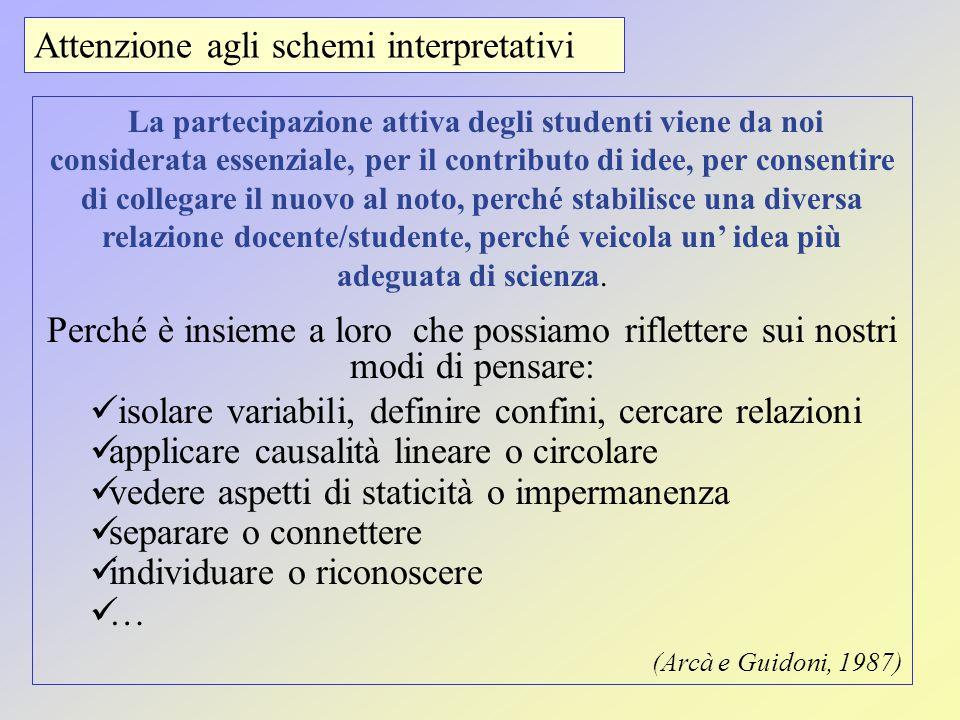 Attenzione agli schemi interpretativi La partecipazione attiva degli studenti viene da noi considerata essenziale, per il contributo di idee, per cons