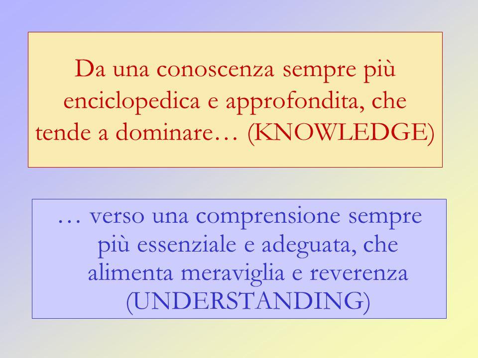 Da una conoscenza sempre più enciclopedica e approfondita, che tende a dominare… (KNOWLEDGE) … verso una comprensione sempre più essenziale e adeguata