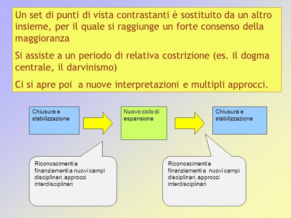 Chiusura e stabilizzazione Nuovo ciclo di espansione Chiusura e stabilizzazione Riconoscimenti e finanziamenti a nuovi campi disciplinari, approcci in