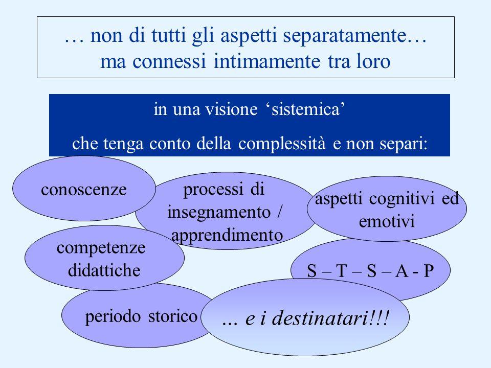 S – T – S – A - P … non di tutti gli aspetti separatamente… ma connessi intimamente tra loro in una visione 'sistemica' che tenga conto della compless