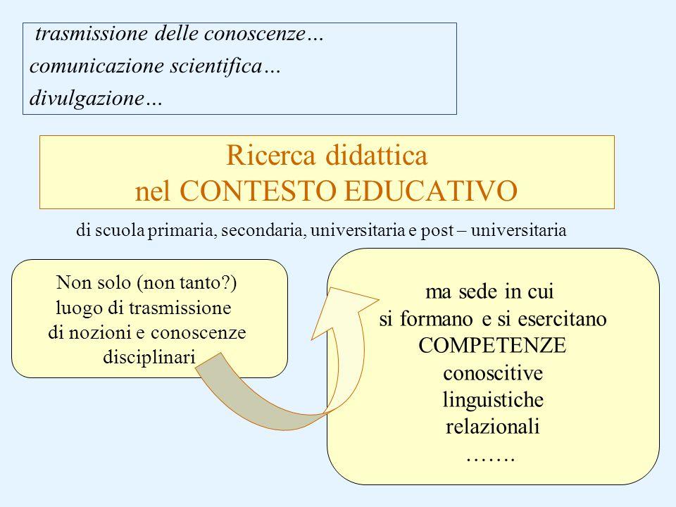 Ricerca didattica nel CONTESTO EDUCATIVO trasmissione delle conoscenze… comunicazione scientifica… divulgazione… di scuola primaria, secondaria, unive