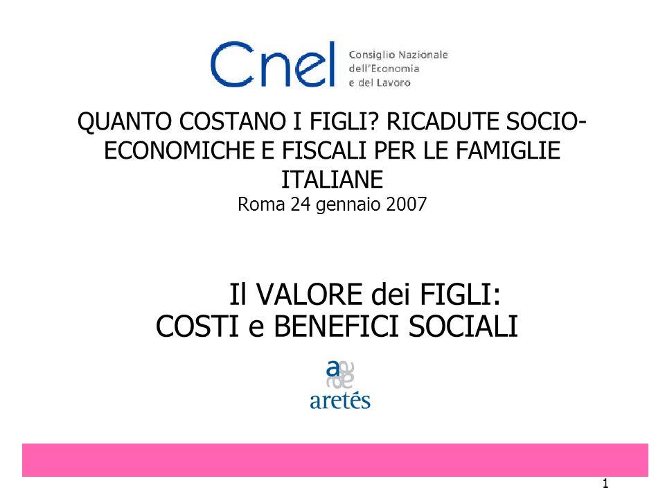2 Indice Partire dall'ascolto Le esigenze delle famiglie possono generare costi sociali a cittadinanza variabile I costi possono essere materiali (v.