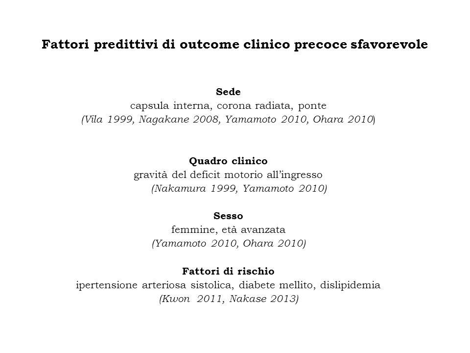 Fattori predittivi di outcome clinico precoce sfavorevole Sede capsula interna, corona radiata, ponte (Vila 1999, Nagakane 2008, Yamamoto 2010, Ohara