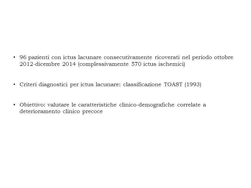 96 pazienti con ictus lacunare consecutivamente ricoverati nel periodo ottobre 2012-dicembre 2014 (complessivamente 570 ictus ischemici) Criteri diagn