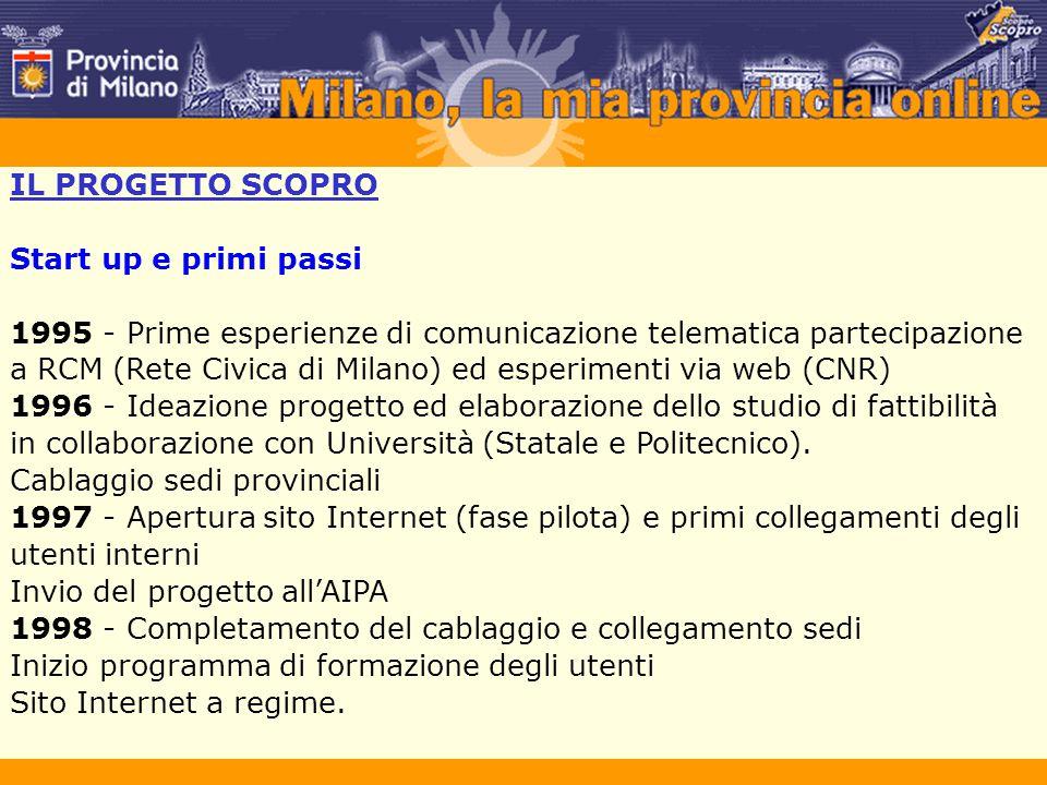 SCOPRO - Rete telematica della Provincia di Milano Situazione ad oggi Infrastruttura La Provincia di Milano è completamente cablata e ogni sede è connessa con un anello in fibra ottica (banda 100 Mbps).