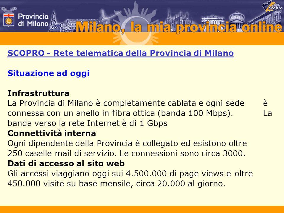 SCOPRO - Rete telematica della Provincia di Milano Situazione ad oggi Infrastruttura La Provincia di Milano è completamente cablata e ogni sede è conn