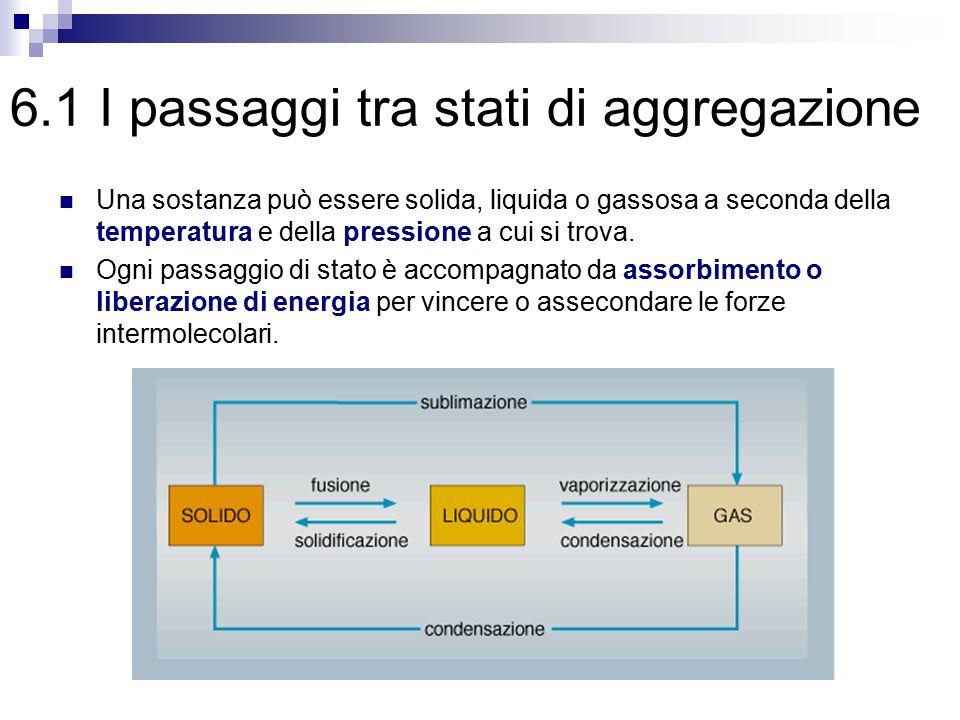 6. I cambiamenti di stato 1-3. Fusione e solidificazione