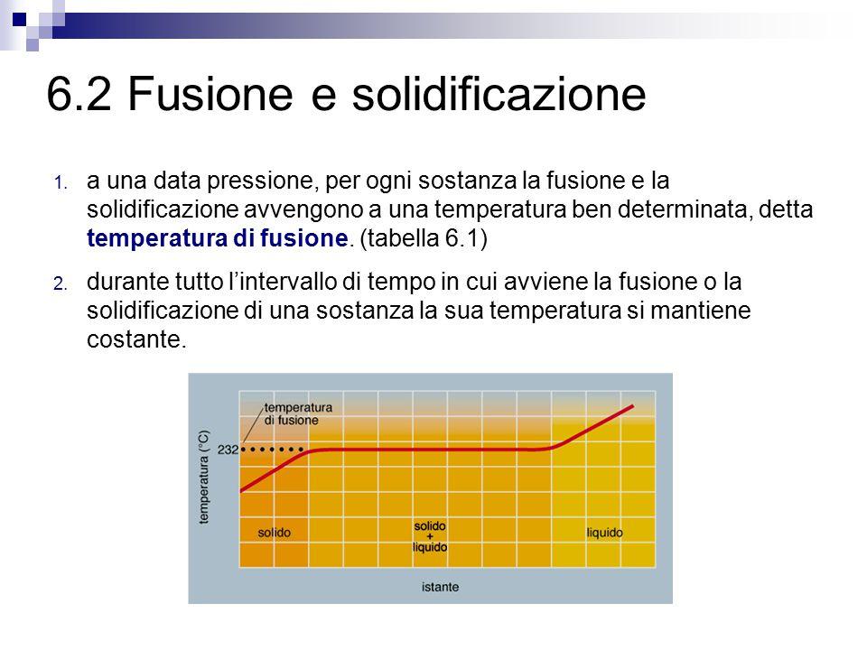 6.1 I passaggi tra stati di aggregazione Una sostanza può essere solida, liquida o gassosa a seconda della temperatura e della pressione a cui si trova.
