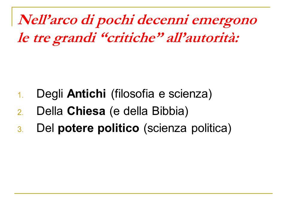 """Nell'arco di pochi decenni emergono le tre grandi """"critiche"""" all'autorità: 1. Degli Antichi (filosofia e scienza) 2. Della Chiesa (e della Bibbia) 3."""