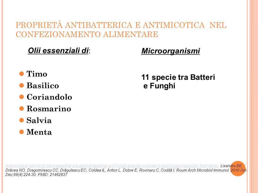 PROPRIETÀ DELLA SALVIA Conclusioni del lavoro I risultati depongono per un attività antimicrobica da moderata ad elevata