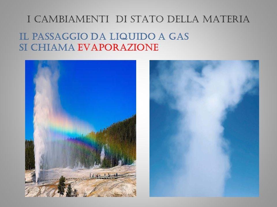 Il passaggio da LIQUIDO a GAS si chiama EVAPORAZIONE I CAMBIAMENTI DI STATO DELLA MATERIA