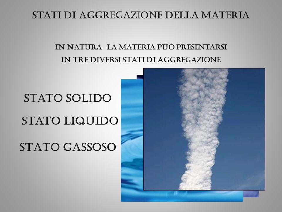 Stati di aggregazione della materia In natura la materia può presentarsi in tre diversi stati di aggregazione Stato solido Stato liquido STATO gassoso