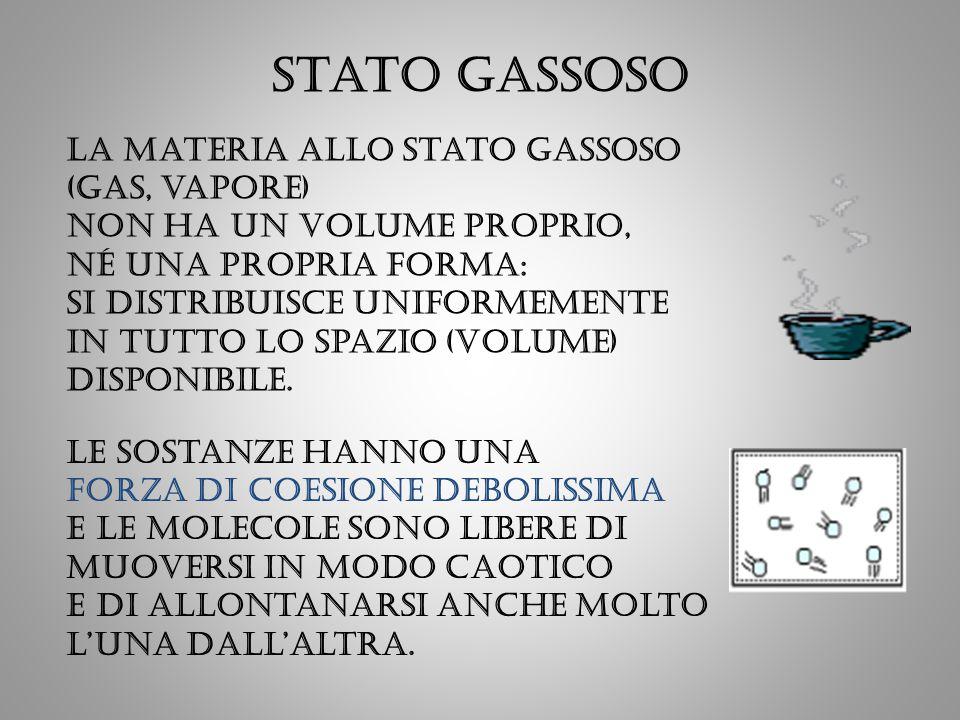 Stato GASSOSO La materia allo stato GASSOSO (gas, vapore) non ha un volume proprio, né una propria forma: si distribuisce uniformemente in tutto lo sp