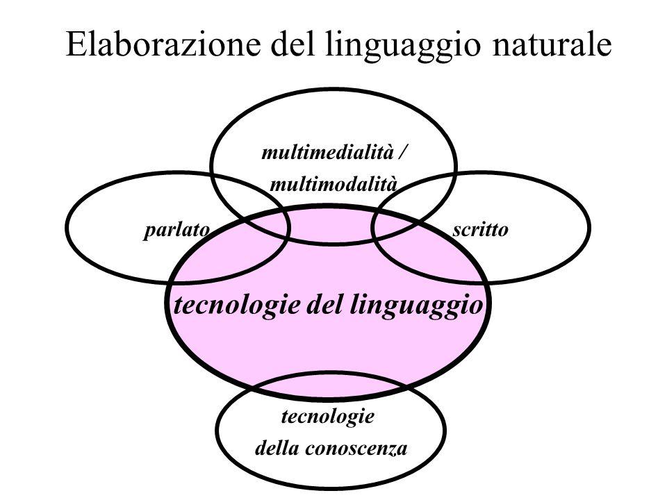 Elaborazione del linguaggio naturale tecnologie del linguaggio multimedialità / multimodalità scrittoparlato tecnologie della conoscenza