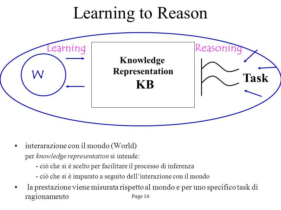 Page 16 Learning to Reason interarazione con il mondo (World) per knowledge representation si intende: - ciò che si è scelto per facilitare il processo di inferenza - ciò che si è imparato a seguito dell'interazione con il mondo la prestazione viene misurata rispetto al mondo e per uno specifico task di ragionamento Task Reasoning W Learning Knowledge Representation KB