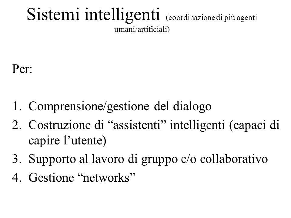 Sistemi intelligenti (coordinazione di più agenti umani/artificiali) Per: 1.Comprensione/gestione del dialogo 2.Costruzione di assistenti intelligenti (capaci di capire l'utente) 3.Supporto al lavoro di gruppo e/o collaborativo 4.Gestione networks