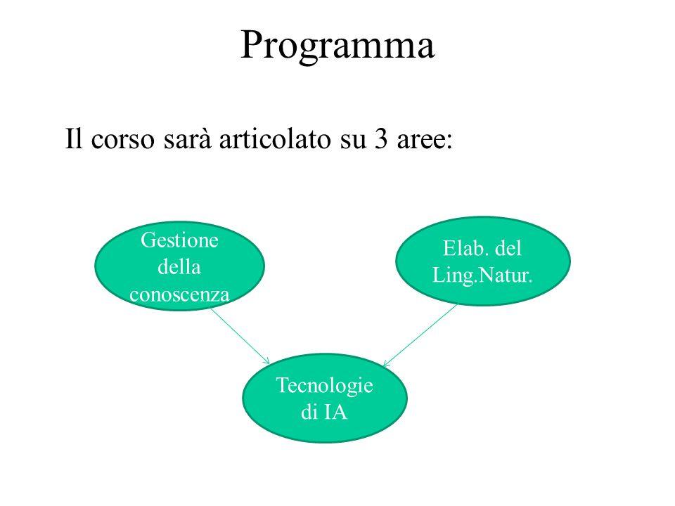 Programma Il corso sarà articolato su 3 aree: Tecnologie di IA Gestione della conoscenza Elab.