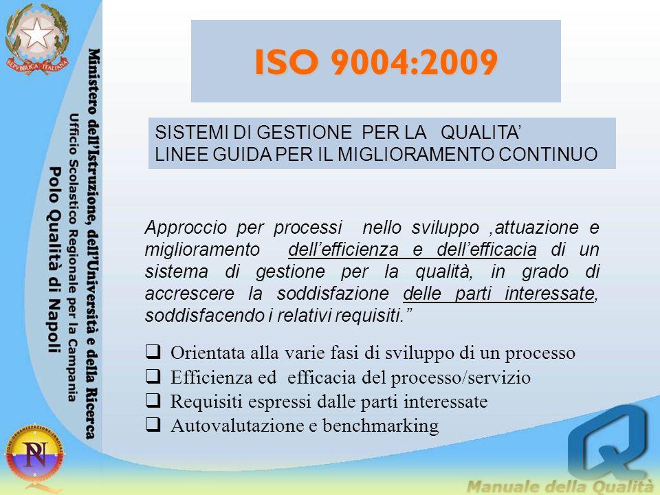 ISO 9004:2009 SISTEMI DI GESTIONE PER LA QUALITA' LINEE GUIDA PER IL MIGLIORAMENTO CONTINUO Approccio per processi nello sviluppo,attuazione e miglioramento dell'efficienza e dell'efficacia di un sistema di gestione per la qualità, in grado di accrescere la soddisfazione delle parti interessate, soddisfacendo i relativi requisiti.  Orientata alla varie fasi di sviluppo di un processo  Efficienza ed efficacia del processo/servizio  Requisiti espressi dalle parti interessate  Autovalutazione e benchmarking