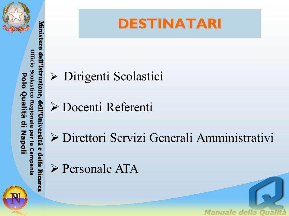  Dirigenti Scolastici  Docenti Referenti  Direttori Servizi Generali Amministrativi  Personale ATA DESTINATARI