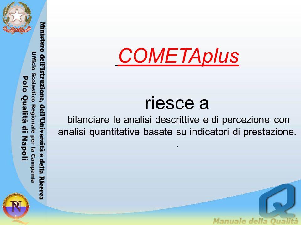 COMETAplus riesce a bilanciare le analisi descrittive e di percezione con analisi quantitative basate su indicatori di prestazione..