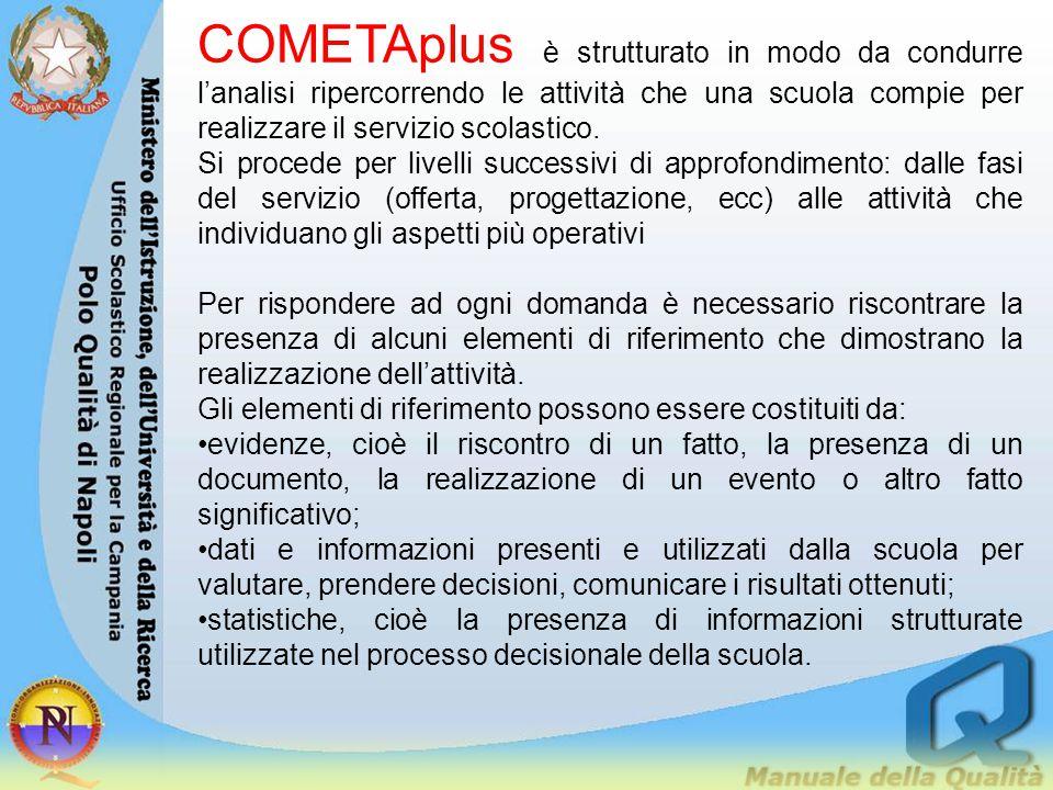 COMETAplus è strutturato in modo da condurre l'analisi ripercorrendo le attività che una scuola compie per realizzare il servizio scolastico.
