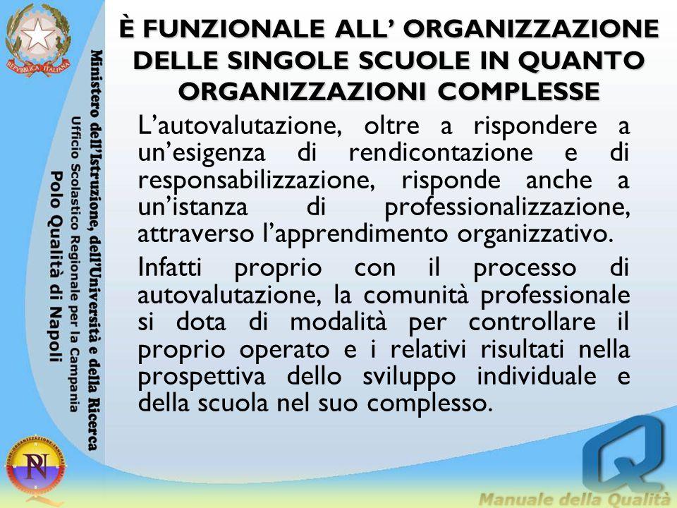 È FUNZIONALE ALL' ORGANIZZAZIONE DELLE SINGOLE SCUOLE IN QUANTO ORGANIZZAZIONI COMPLESSE L'autovalutazione, oltre a rispondere a un'esigenza di rendicontazione e di responsabilizzazione, risponde anche a un'istanza di professionalizzazione, attraverso l'apprendimento organizzativo.