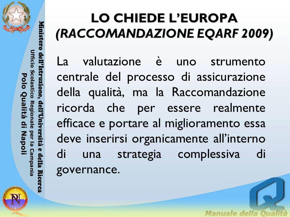 LO CHIEDE L'EUROPA (RACCOMANDAZIONE EQARF 2009) La valutazione è uno strumento centrale del processo di assicurazione della qualità, ma la Raccomandazione ricorda che per essere realmente efficace e portare al miglioramento essa deve inserirsi organicamente all'interno di una strategia complessiva di governance.