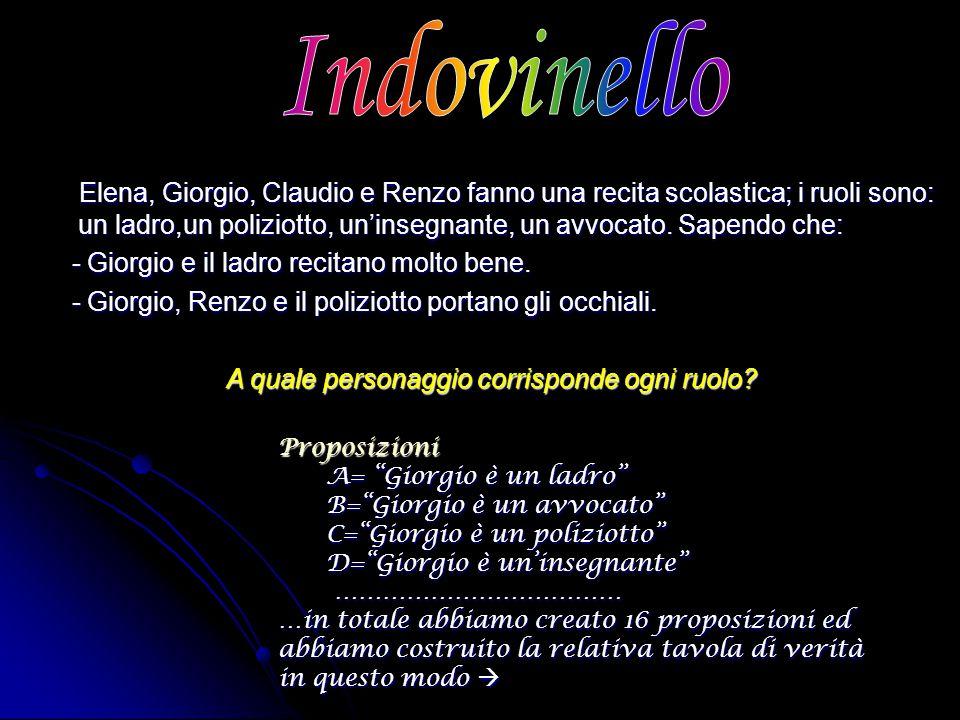 Elena, Giorgio, Claudio e Renzo fanno una recita scolastica; i ruoli sono: un ladro,un poliziotto, un'insegnante, un avvocato.
