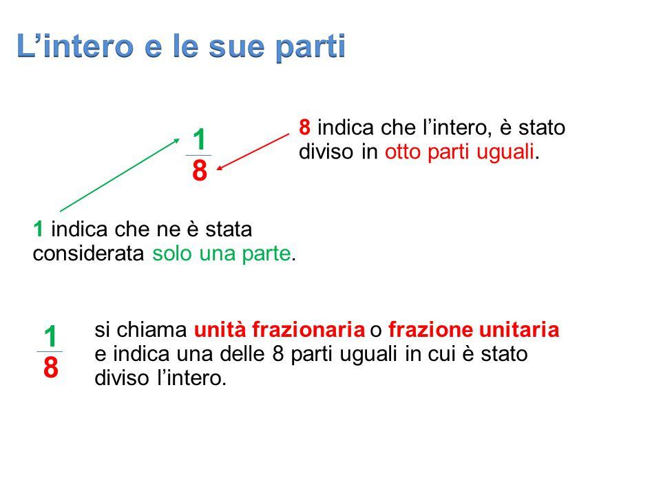Esempio: = unità frazionaria 1 4 Le unità frazionarie o frazioni unitarie rappresentano una sola delle n parti uguali in cui è stato diviso l'intero: (con n N 0 ) 1 n
