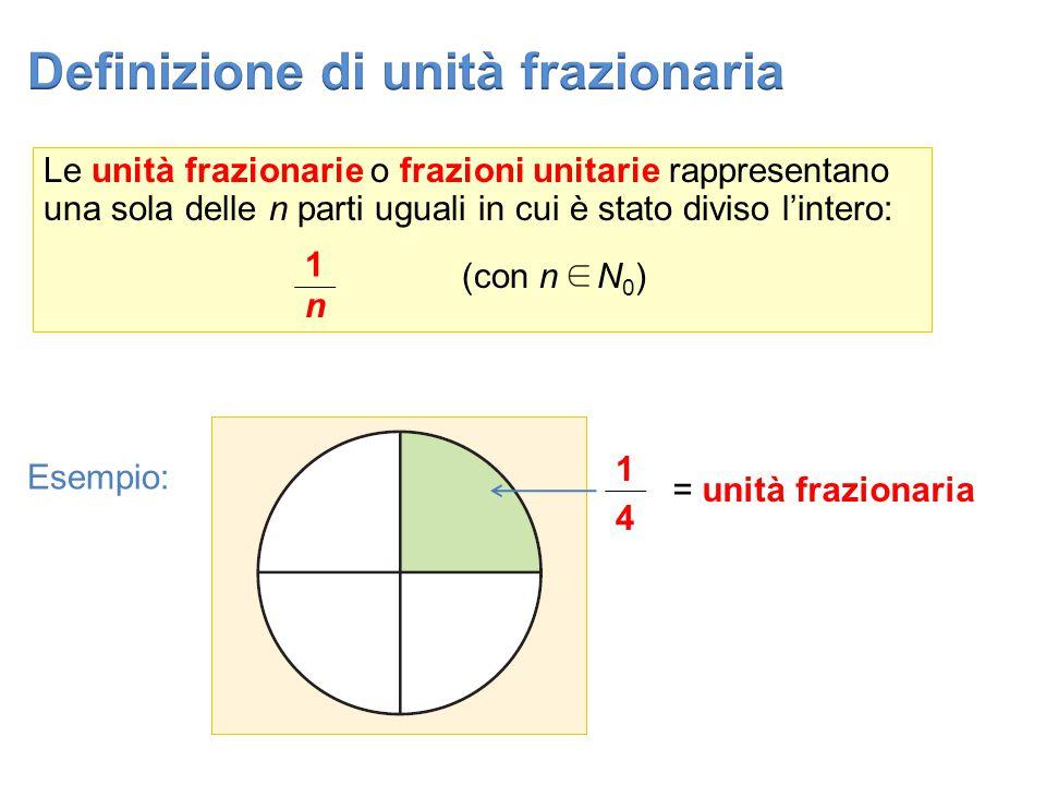 Esempio: = unità frazionaria 1 4 Le unità frazionarie o frazioni unitarie rappresentano una sola delle n parti uguali in cui è stato diviso l'intero: