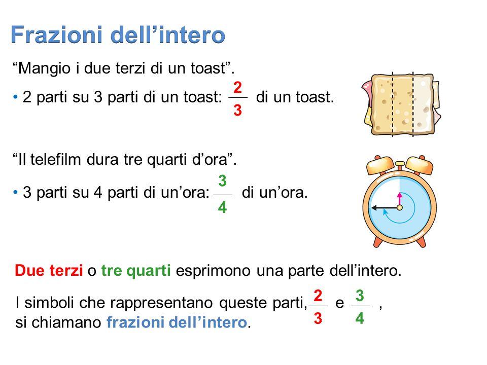 """""""Mangio i due terzi di un toast"""". Due terzi o tre quarti esprimono una parte dell'intero. 2 parti su 3 parti di un toast: di un toast. 2 3 2 3 3 4 I s"""