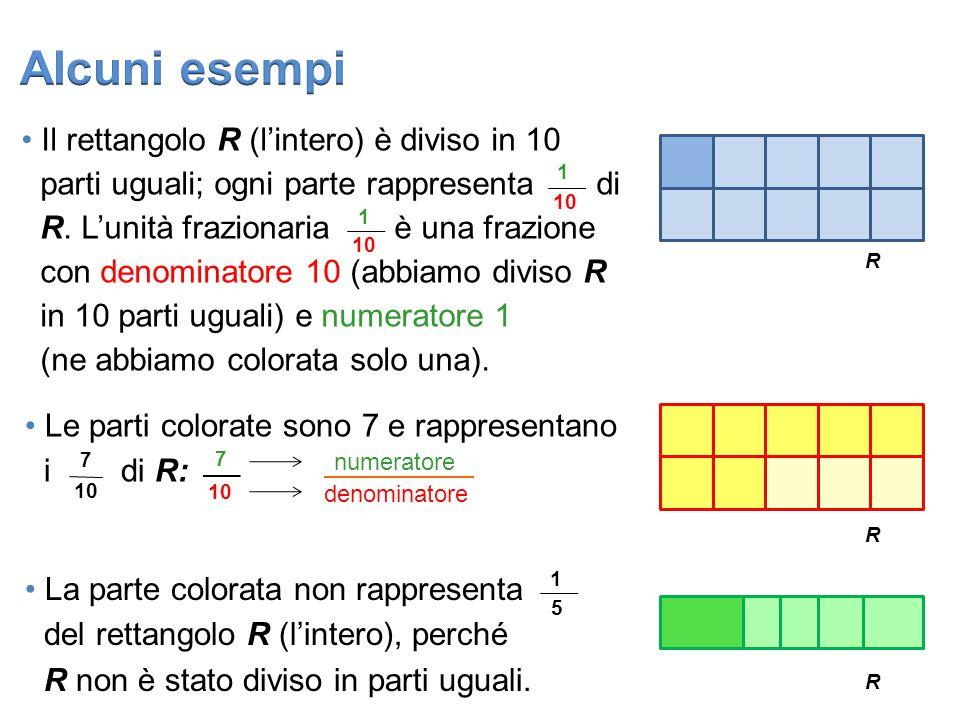 Il rettangolo R (l'intero) è diviso in 10 parti uguali; ogni parte rappresenta di R. L'unità frazionaria è una frazione con denominatore 10 (abbiamo d