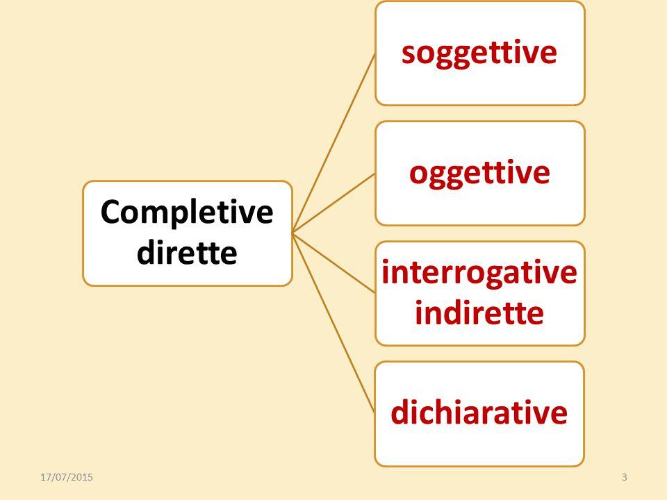 Classificazione delle subordinate 1)Completive dirette (soggettive ed oggettive) Funzione del soggetto e del c. ogg. = complementi diretti 2)Relative