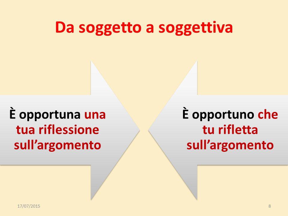 DA SOGGETTO A SOGGETTIVA Soggetto della frase semplice 1.È indispensabile la conoscenza delle lingue straniere 2. Dal tabellone risulta la tua promozi