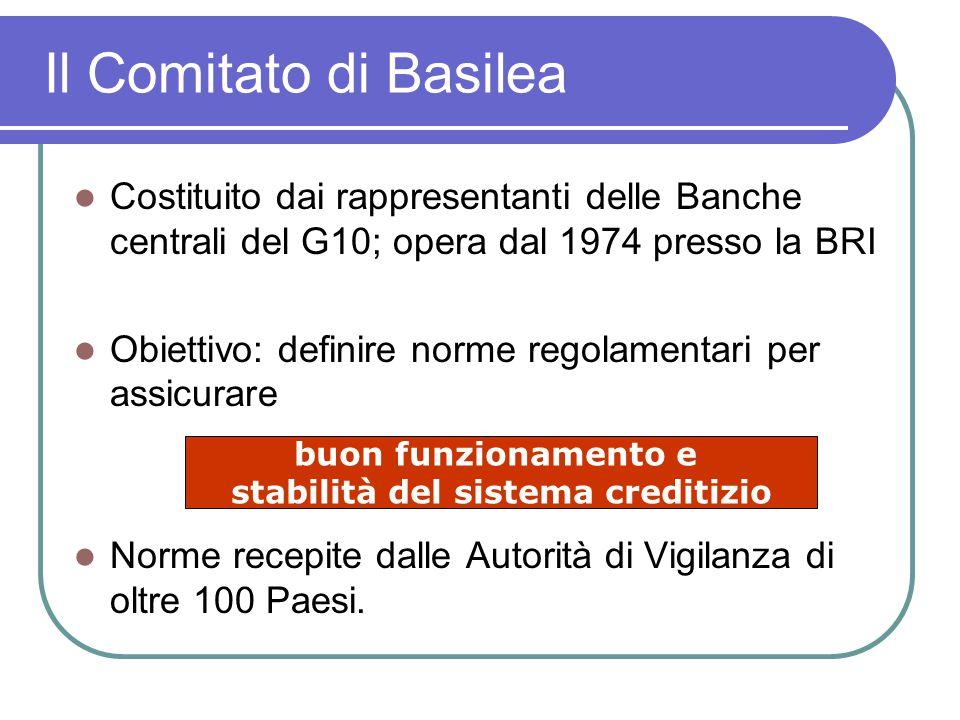 Il Comitato di Basilea Costituito dai rappresentanti delle Banche centrali del G10; opera dal 1974 presso la BRI Obiettivo: definire norme regolamentari per assicurare Norme recepite dalle Autorità di Vigilanza di oltre 100 Paesi.