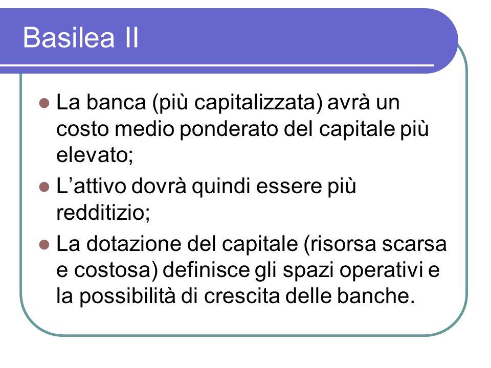 La banca (più capitalizzata) avrà un costo medio ponderato del capitale più elevato; L'attivo dovrà quindi essere più redditizio; La dotazione del capitale (risorsa scarsa e costosa) definisce gli spazi operativi e la possibilità di crescita delle banche.