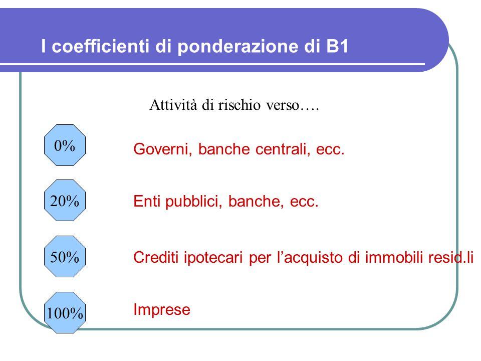 I coefficienti di ponderazione di B1 0% Governi, banche centrali, ecc.