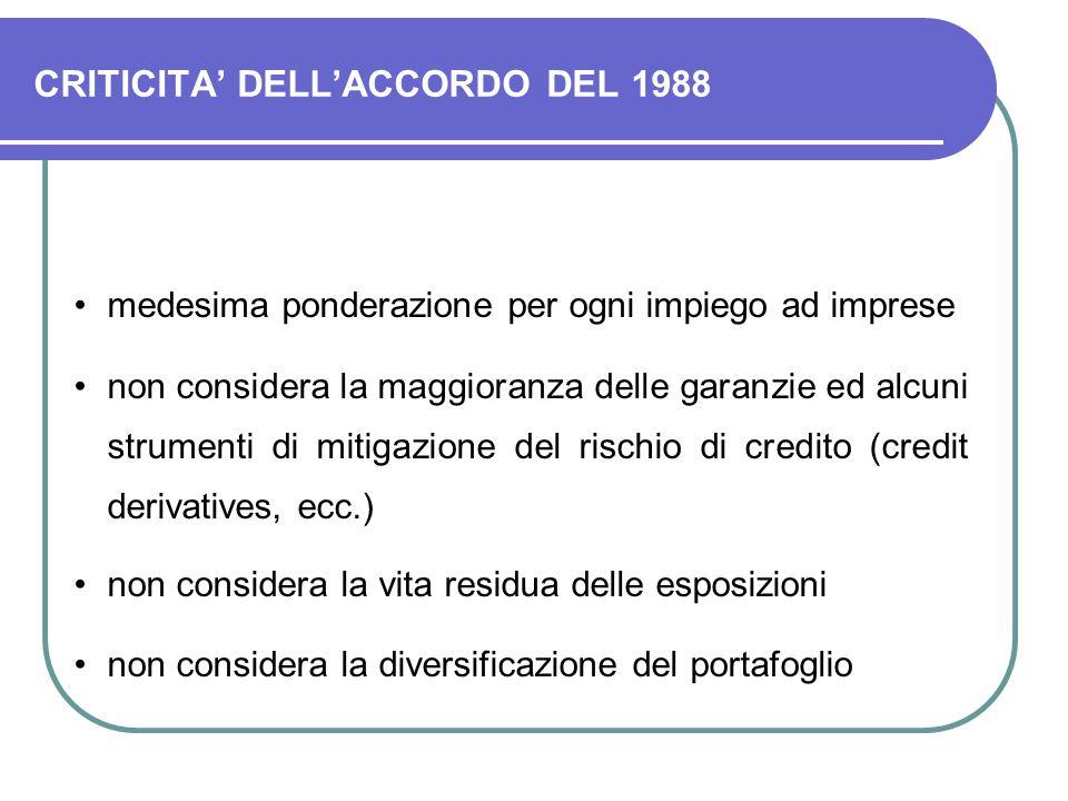 CRITICITA' DELL'ACCORDO DEL 1988 medesima ponderazione per ogni impiego ad imprese non considera la maggioranza delle garanzie ed alcuni strumenti di mitigazione del rischio di credito (credit derivatives, ecc.) non considera la vita residua delle esposizioni non considera la diversificazione del portafoglio