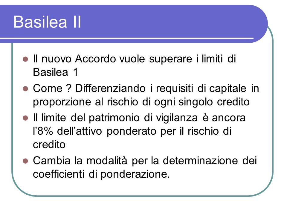 Basilea II Il nuovo Accordo vuole superare i limiti di Basilea 1 Come .