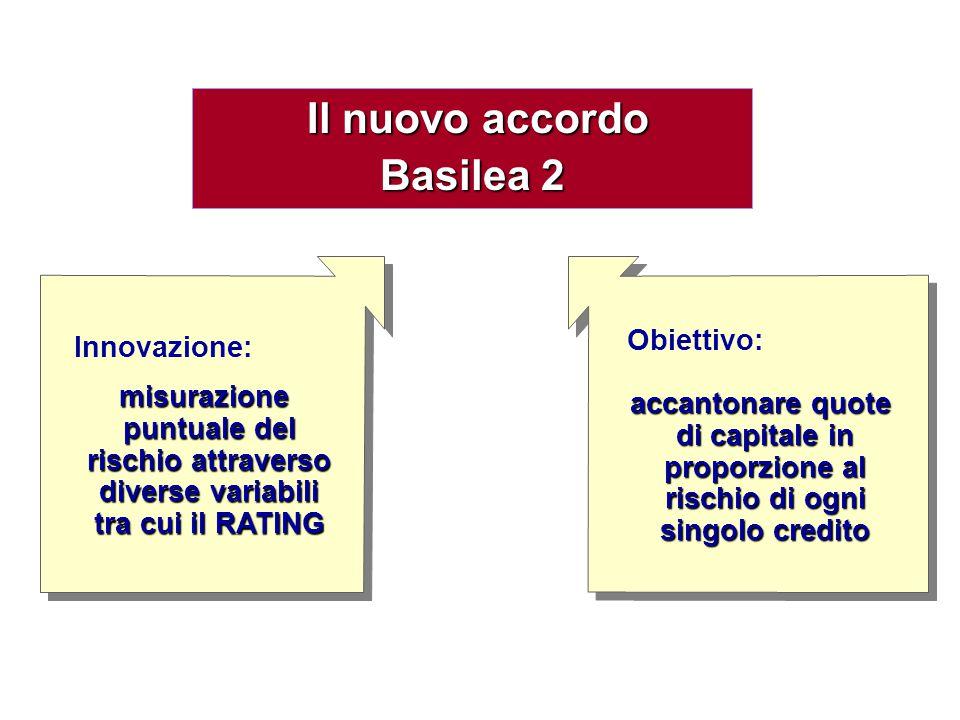 Il nuovo accordo Il nuovo accordo Basilea 2 Innovazione: misurazione puntuale del rischio attraverso diverse variabili tra cui il RATING Obiettivo: accantonare quote di capitale in proporzione al rischio di ogni singolo credito