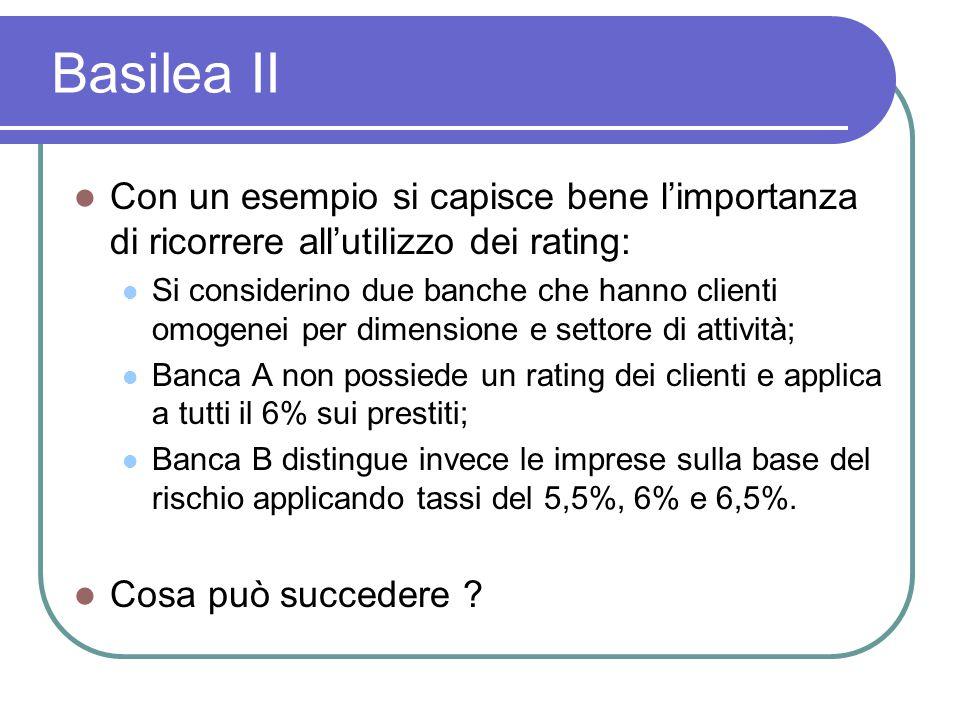 Basilea II Con un esempio si capisce bene l'importanza di ricorrere all'utilizzo dei rating: Si considerino due banche che hanno clienti omogenei per dimensione e settore di attività; Banca A non possiede un rating dei clienti e applica a tutti il 6% sui prestiti; Banca B distingue invece le imprese sulla base del rischio applicando tassi del 5,5%, 6% e 6,5%.