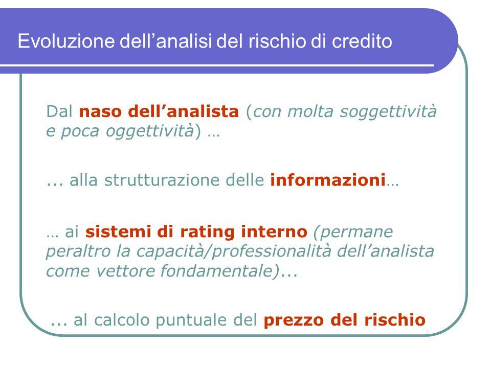 Evoluzione dell'analisi del rischio di credito Dal naso dell'analista (con molta soggettività e poca oggettività) …...