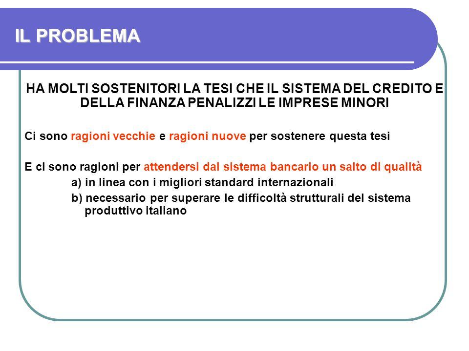 MP RACCOLTA IMPIEGHI 85 0 Perdita di valore economico degli impieghi 5 10 10 15 15 MP per 10 non erano sufficienti Stato Patrimoniale delle aziende di credito